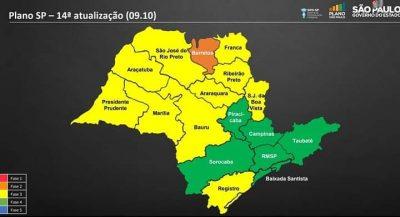 Itapeva avança para a fase verde do Plano São Paulo