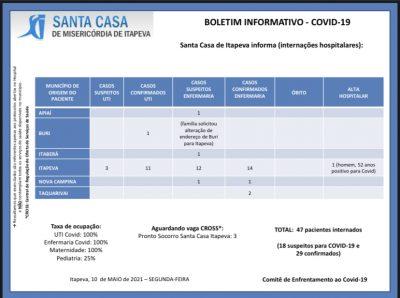 Maternidade e Pediatria da Ala Covid do hospital estão sendo utilizadas